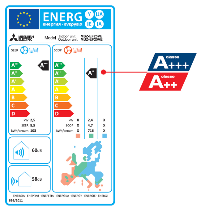 Efficienza energetica vantaggi kirigamine zen for Classe energetica